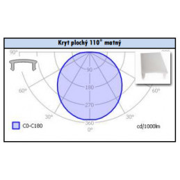 Modul LED019002, 1,2W/ks,...